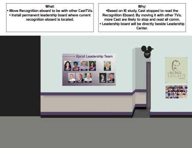 Cast Services Hallway Refresh 2.jpg
